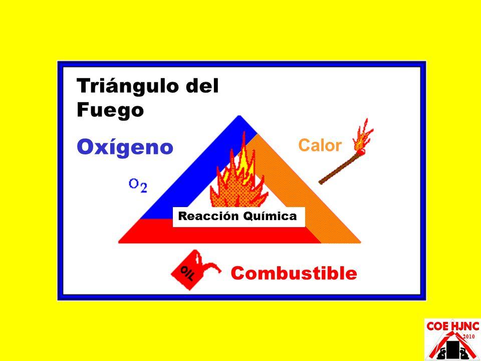 Oxígeno Triángulo del Fuego Combustible Calor Reacción Química