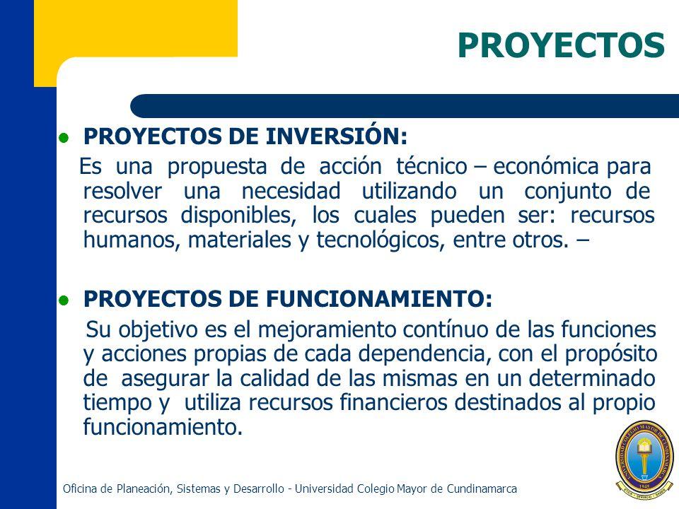 PROYECTOS PROYECTOS DE INVERSIÓN: