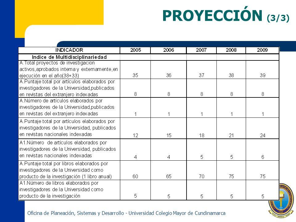 PROYECCIÓN (3/3) Oficina de Planeación, Sistemas y Desarrollo - Universidad Colegio Mayor de Cundinamarca.