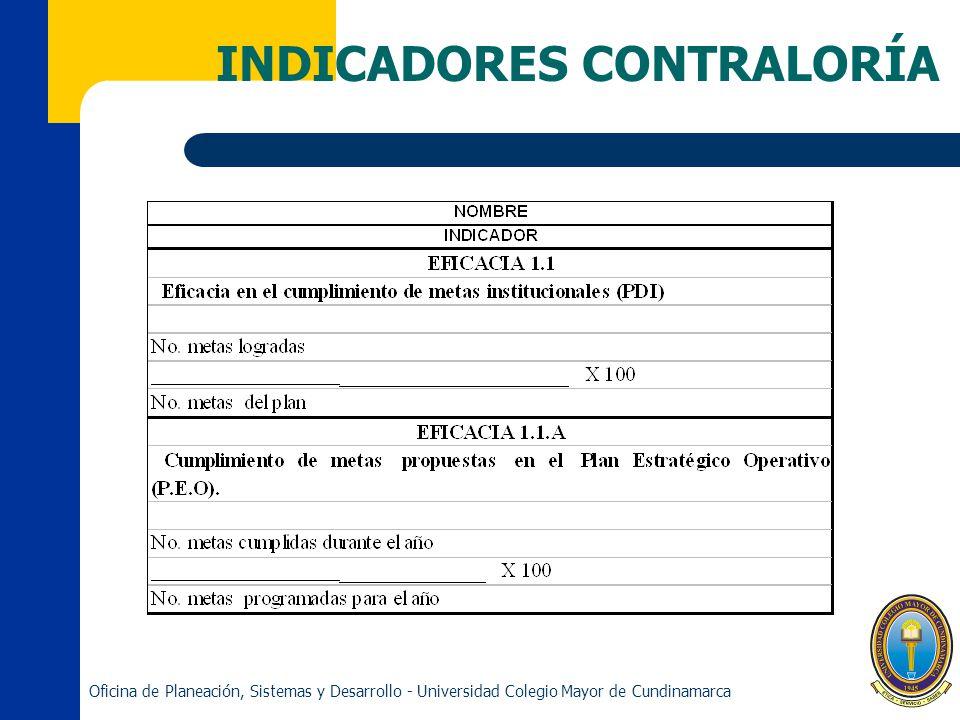 INDICADORES CONTRALORÍA