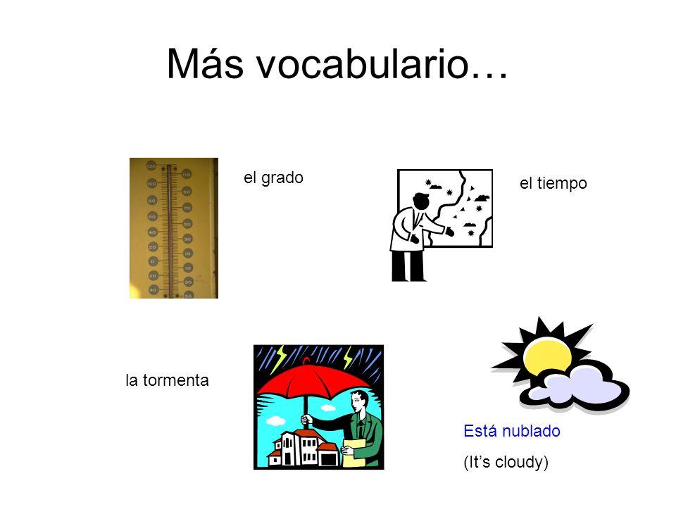 Más vocabulario… el grado el tiempo la tormenta Está nublado
