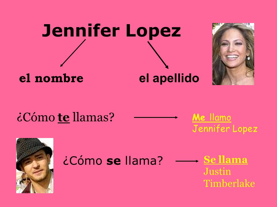 Jennifer Lopez el nombre el apellido ¿Cómo te llamas ¿Cómo se llama