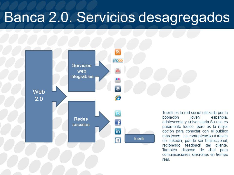 Banca 2.0. Servicios desagregados