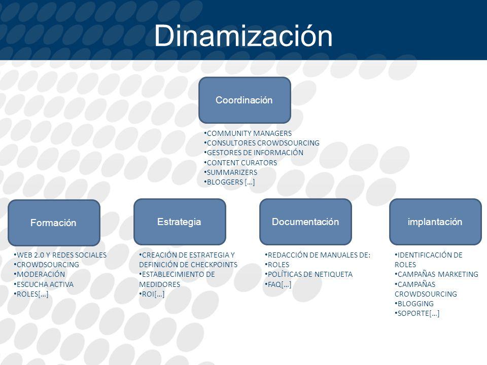 Dinamización Coordinación Formación Estrategia Documentación