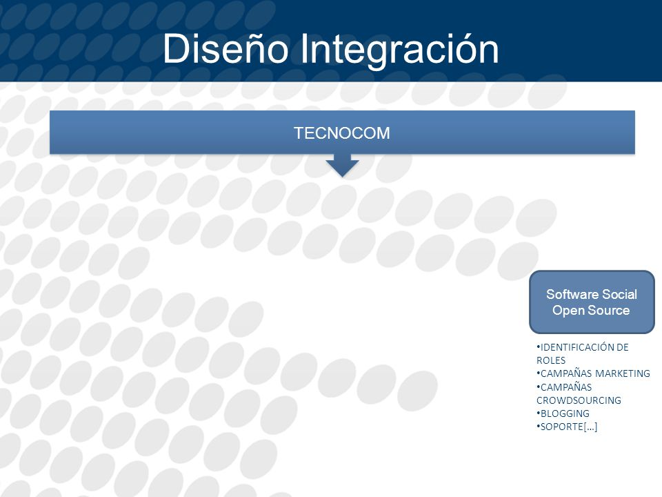 Diseño Integración TECNOCOM Software Social Open Source