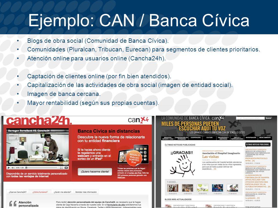 Ejemplo: CAN / Banca Cívica