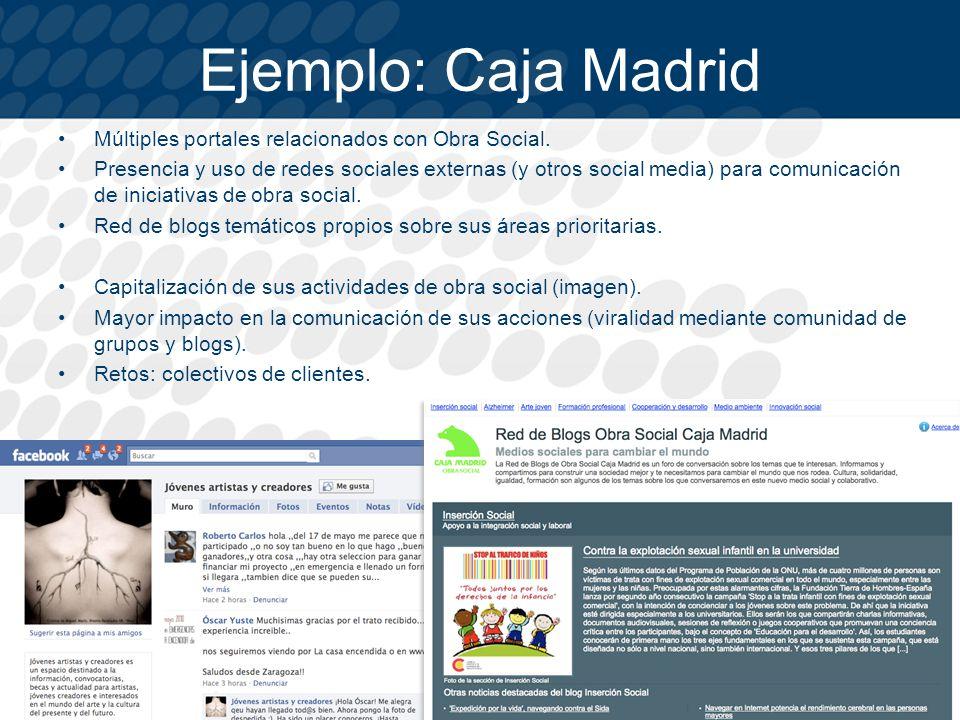 Ejemplo: Caja Madrid Múltiples portales relacionados con Obra Social.