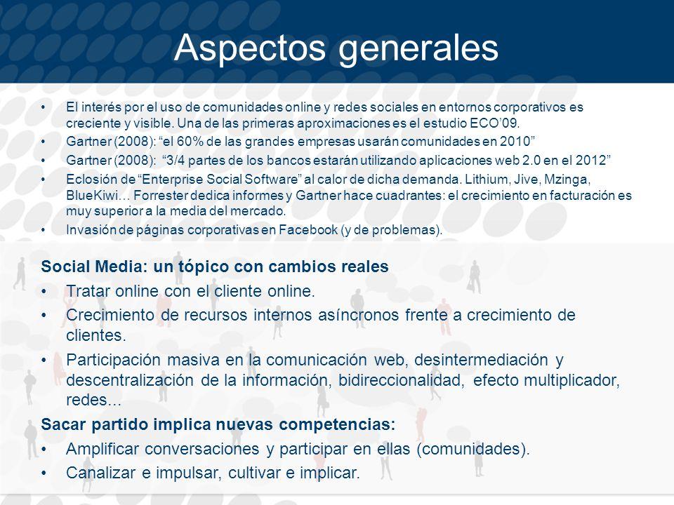 Aspectos generales Social Media: un tópico con cambios reales