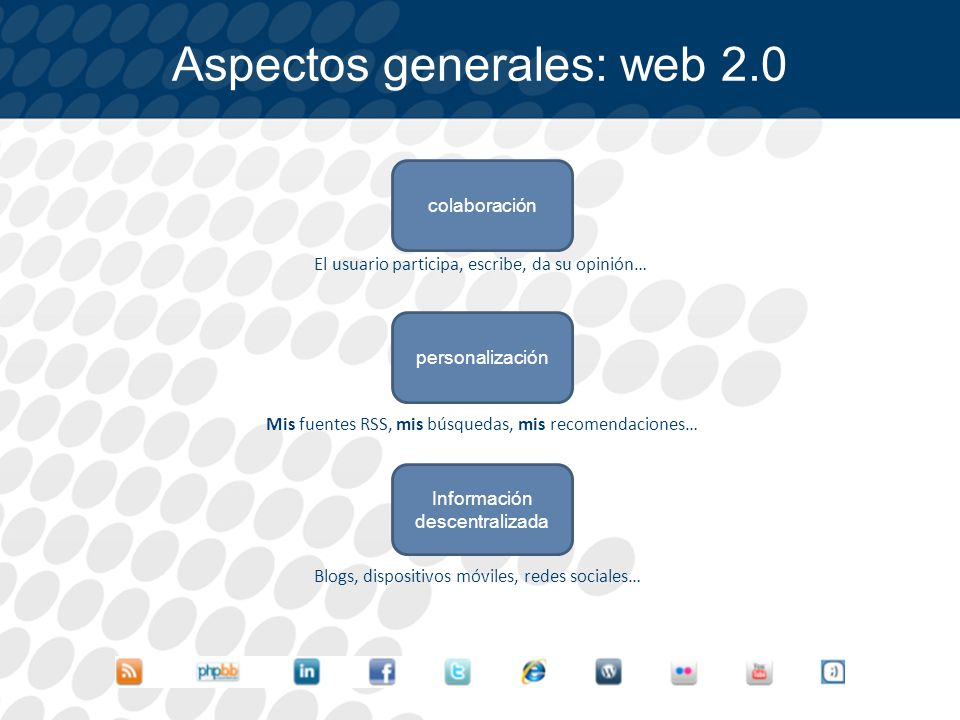 Aspectos generales: web 2.0