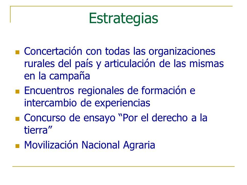 Estrategias Concertación con todas las organizaciones rurales del país y articulación de las mismas en la campaña.