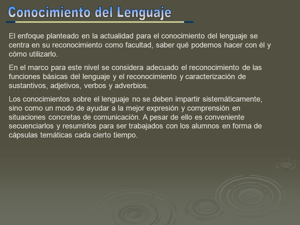 Conocimiento del Lenguaje