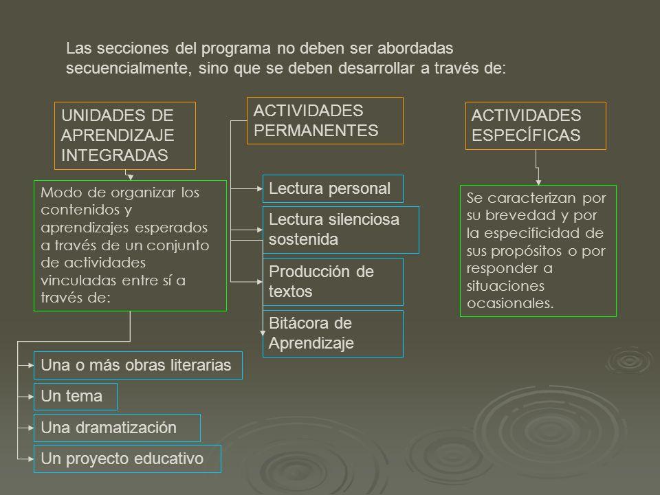 ACTIVIDADES PERMANENTES UNIDADES DE APRENDIZAJE INTEGRADAS