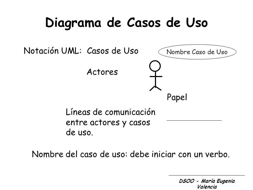 Diagrama de Casos de Uso DSOO - María Eugenia Valencia