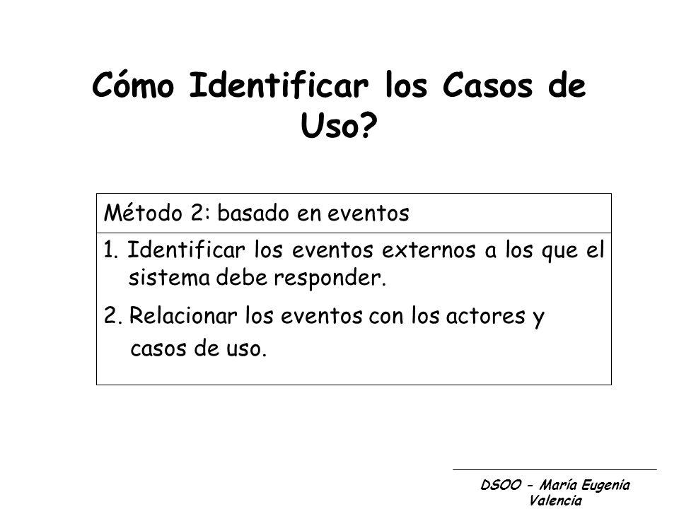 Cómo Identificar los Casos de Uso