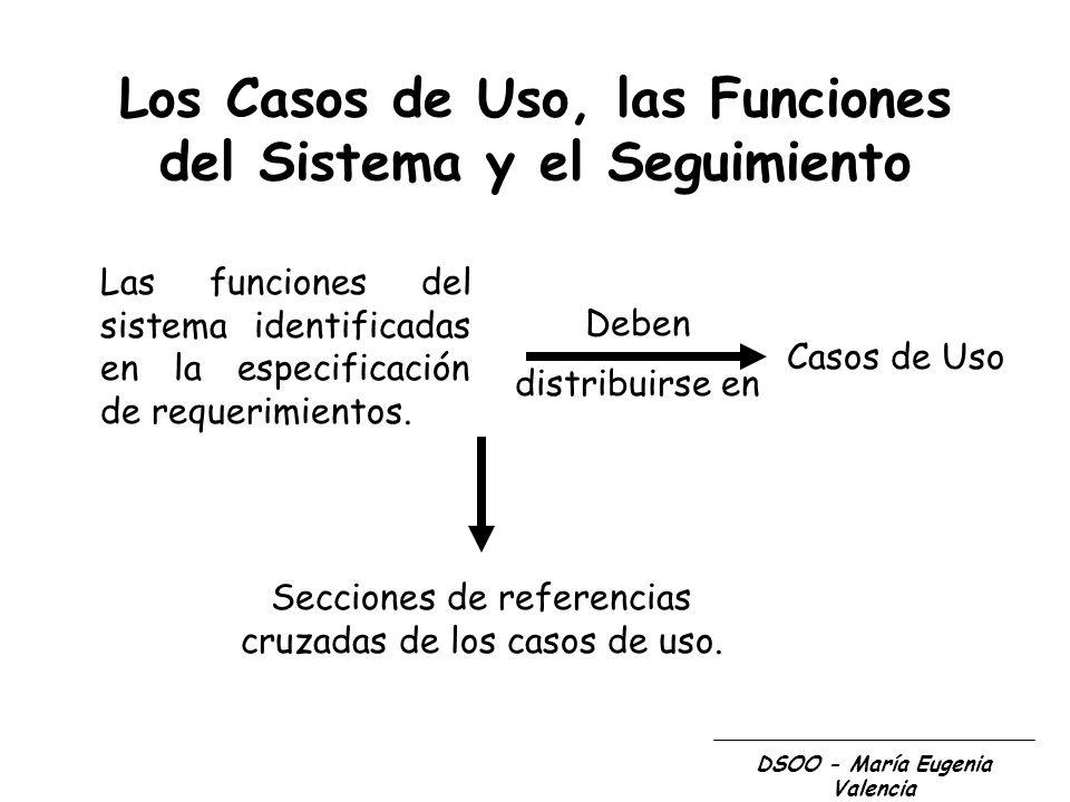 Los Casos de Uso, las Funciones del Sistema y el Seguimiento