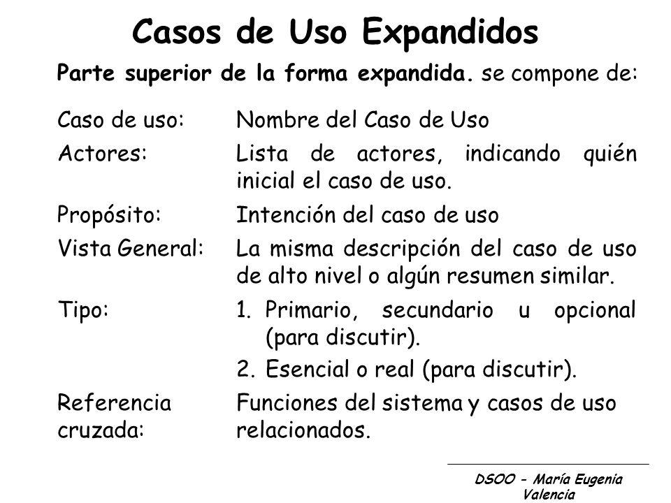 Casos de Uso Expandidos DSOO - María Eugenia Valencia
