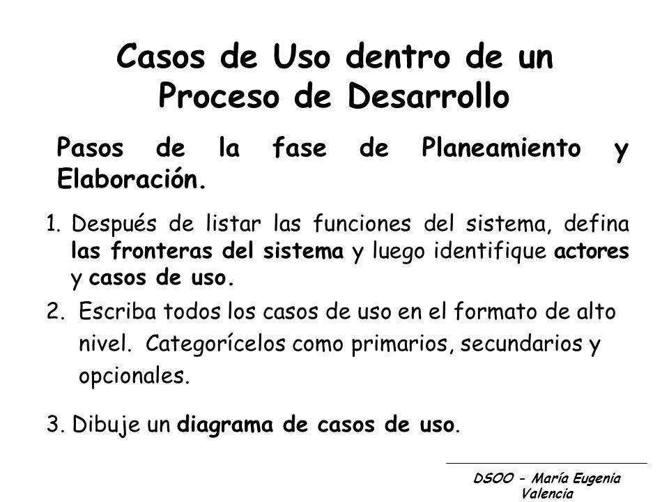 Casos de Uso dentro de un Proceso de Desarrollo