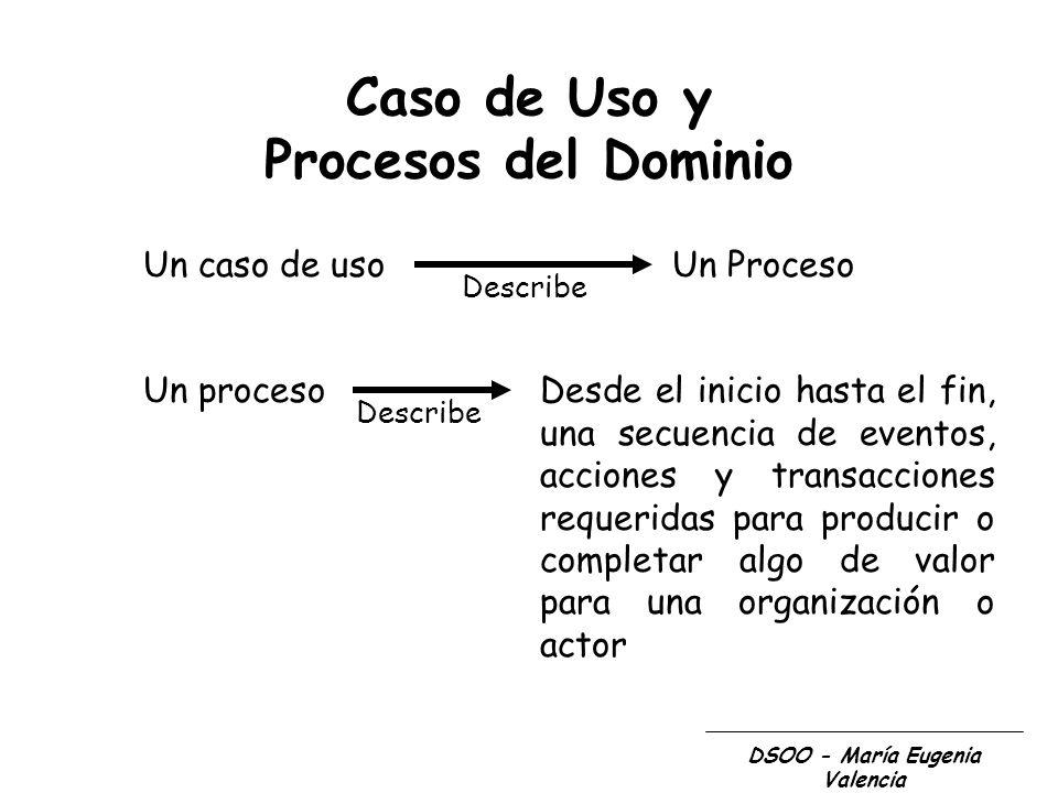 Caso de Uso y Procesos del Dominio
