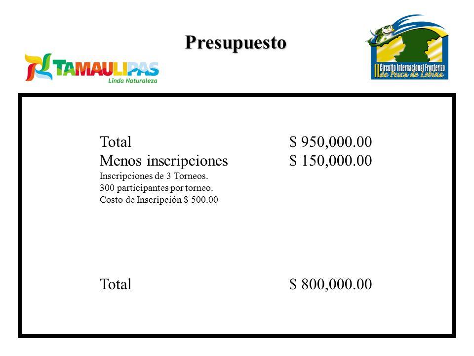 Presupuesto Total $ 950,000.00 Menos inscripciones $ 150,000.00