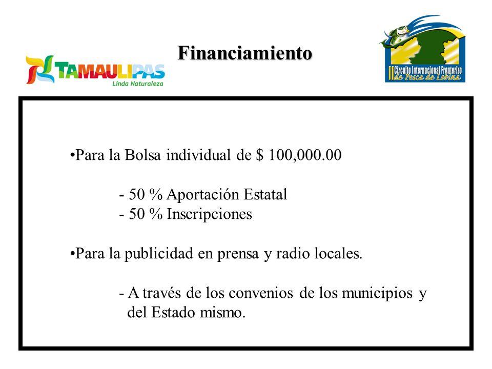 Financiamiento Para la Bolsa individual de $ 100,000.00