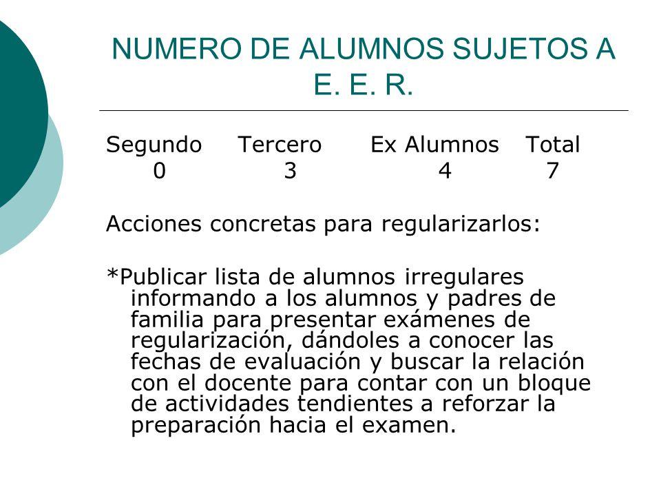 NUMERO DE ALUMNOS SUJETOS A E. E. R.
