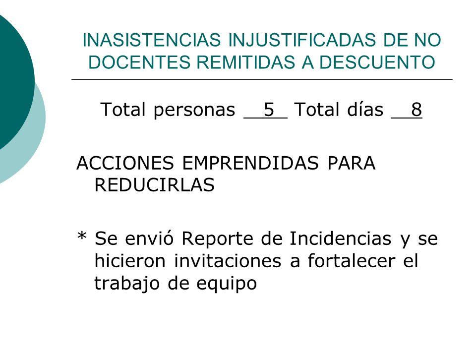 INASISTENCIAS INJUSTIFICADAS DE NO DOCENTES REMITIDAS A DESCUENTO