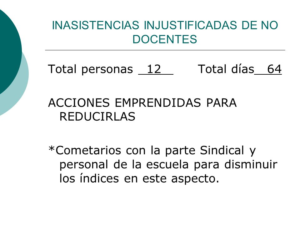 INASISTENCIAS INJUSTIFICADAS DE NO DOCENTES