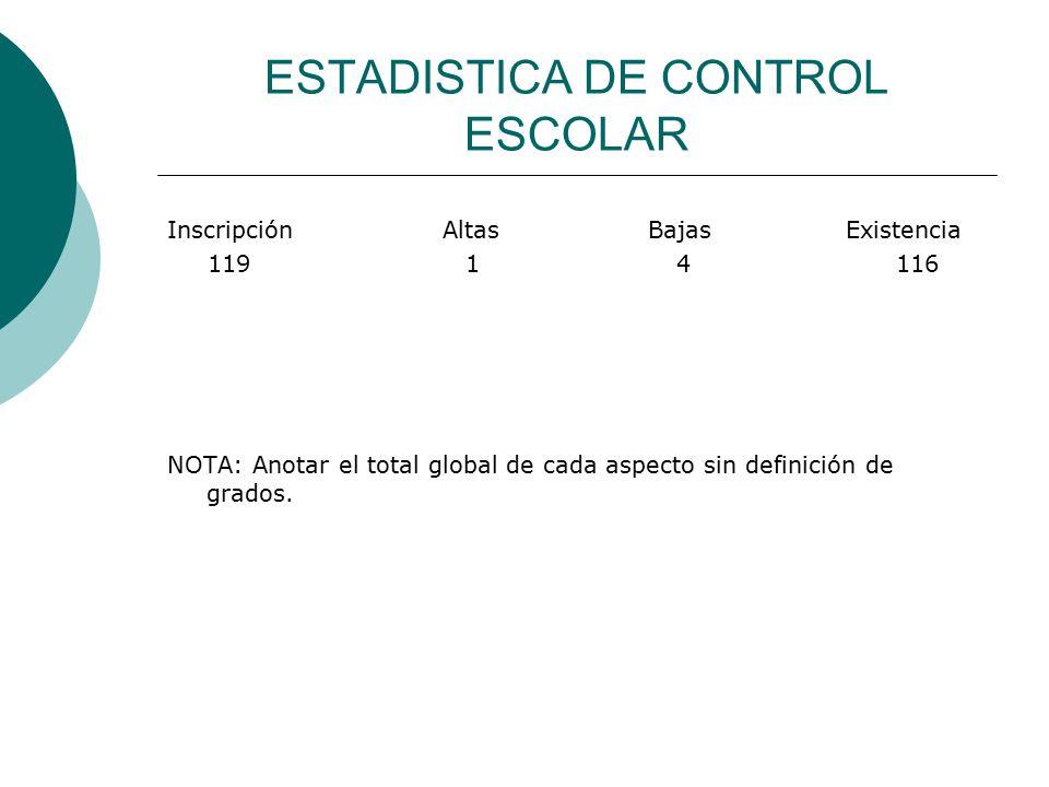 ESTADISTICA DE CONTROL ESCOLAR