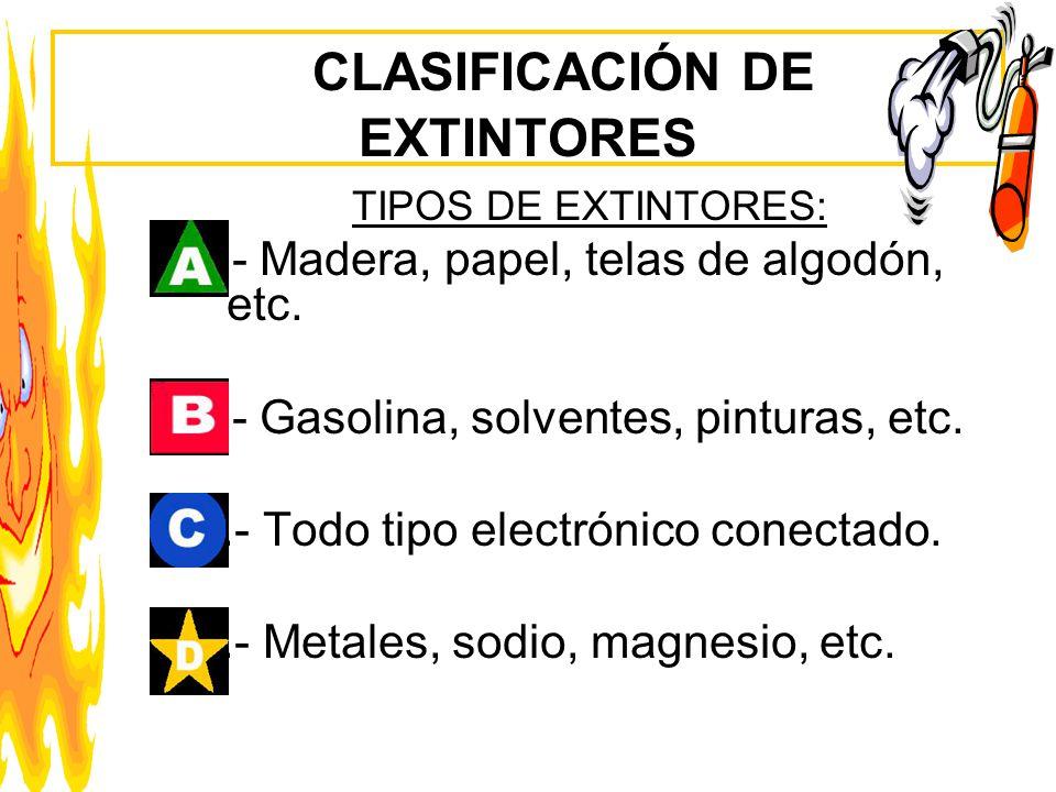 CLASIFICACIÓN DE EXTINTORES