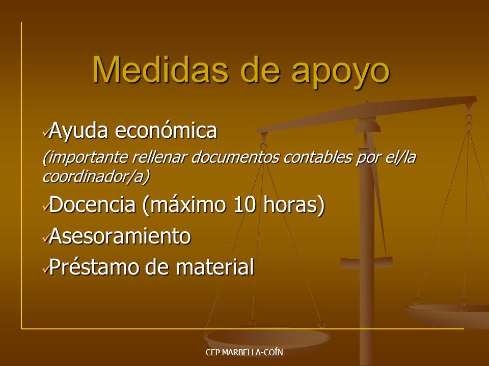 Medidas de apoyo Ayuda económica Docencia (máximo 10 horas)