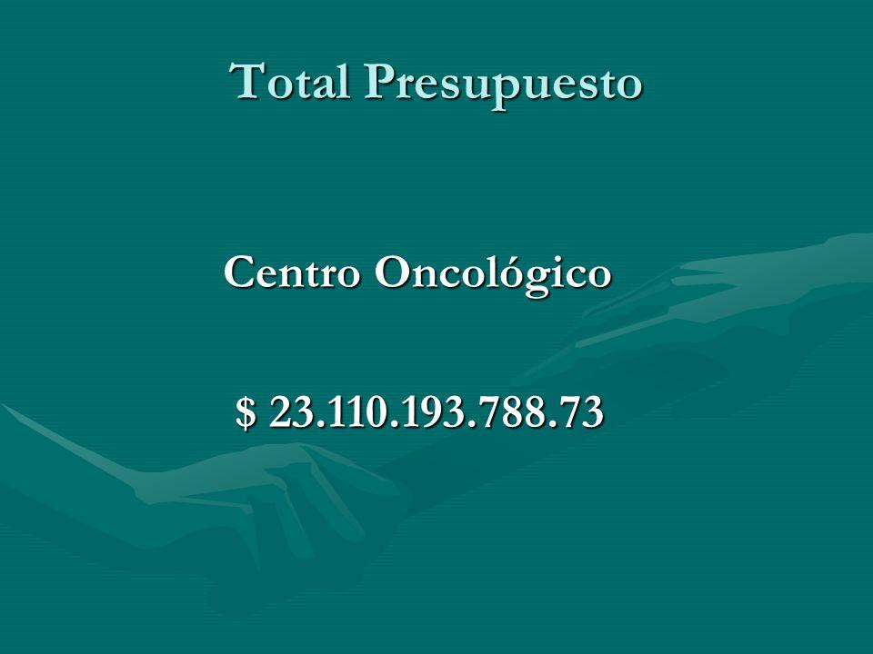 Total Presupuesto Centro Oncológico $ 23.110.193.788.73