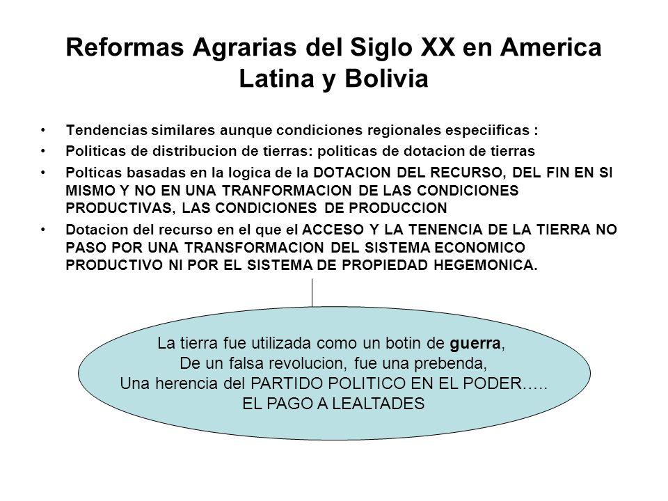 Reformas Agrarias del Siglo XX en America Latina y Bolivia