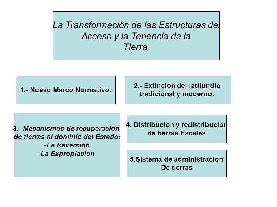 La Transformación de las Estructuras del Acceso y la Tenencia de la