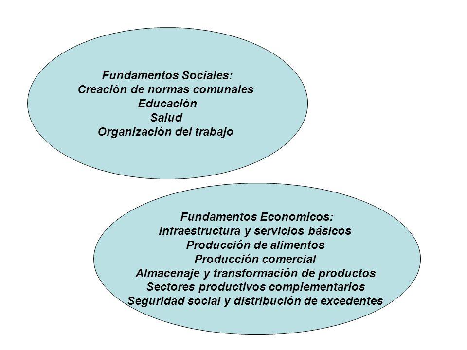 Fundamentos Sociales: Creación de normas comunales Educación Salud