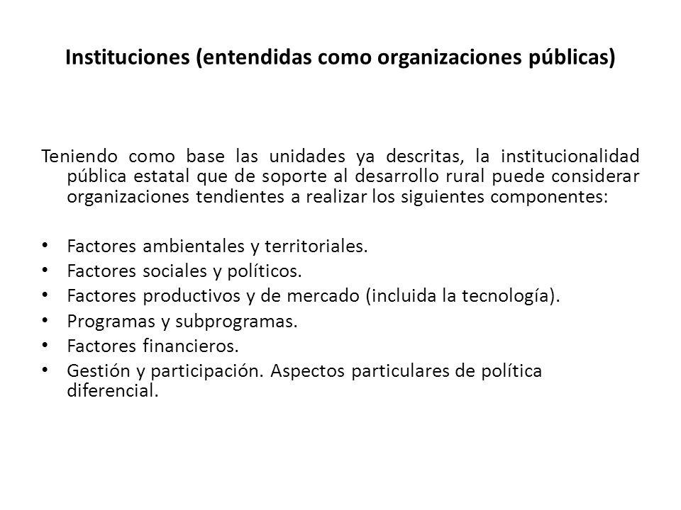 Instituciones (entendidas como organizaciones públicas)