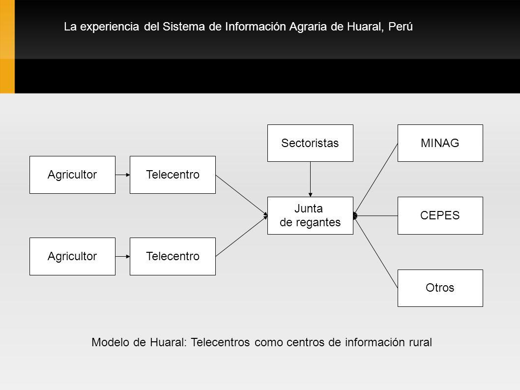 Modelo de Huaral: Telecentros como centros de información rural