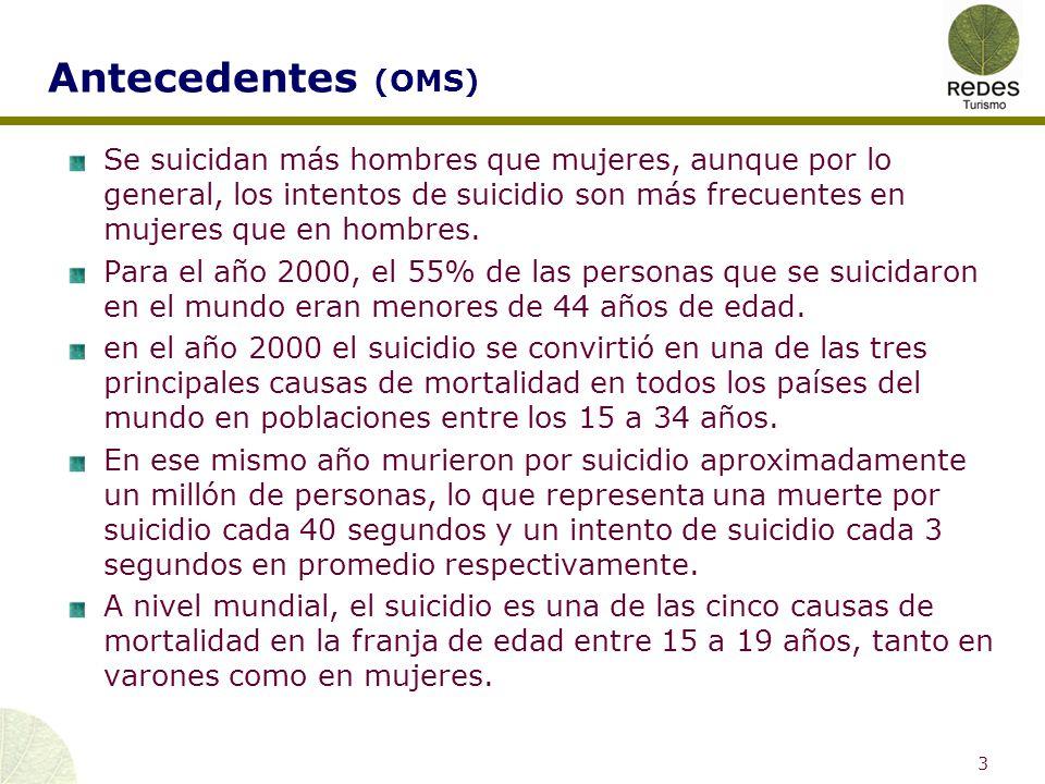 El suicidio en México (Puentes Rosas, et all) La Mortalidad por suicidios: México 1990-2001 .