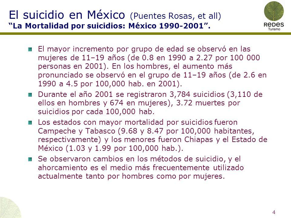 El suicidio en Quintana Roo. datos preliminares