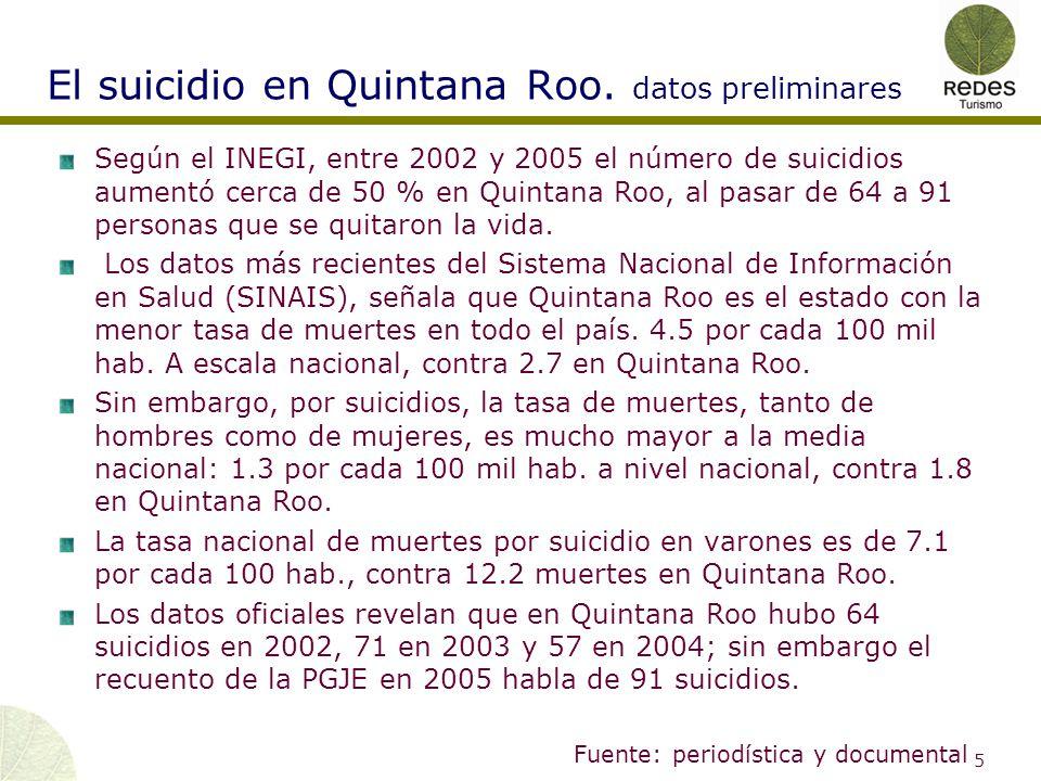 Justificación El suicidio constituye un problema de Salud Pública muy importante y en gran medida es prevenible.