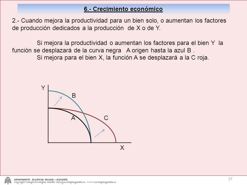 6.- Crecimiento económico