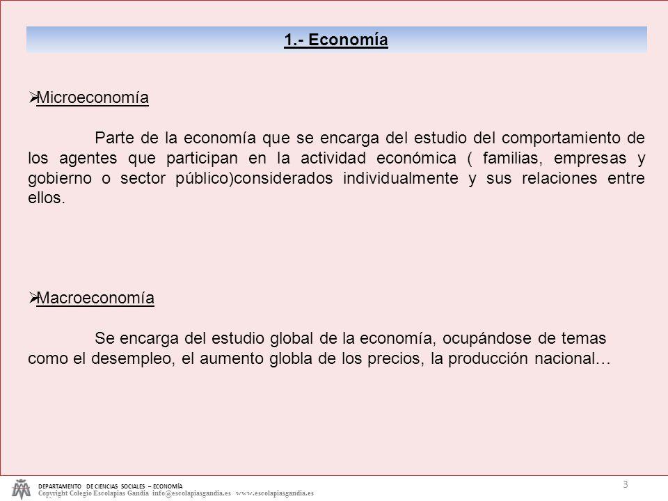 1.- Economía Microeconomía