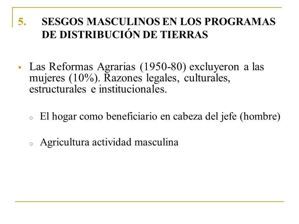 SESGOS MASCULINOS EN LOS PROGRAMAS DE DISTRIBUCIÓN DE TIERRAS
