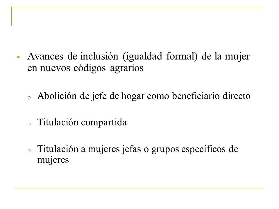 Avances de inclusión (igualdad formal) de la mujer en nuevos códigos agrarios