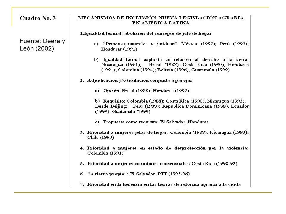 Cuadro No. 3 Fuente: Deere y León (2002)