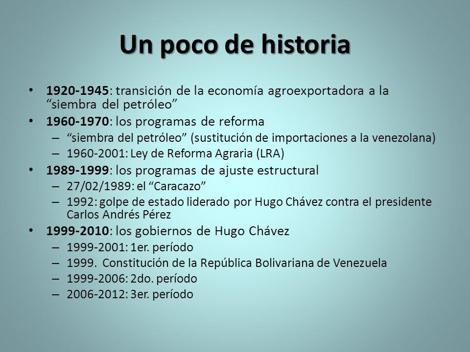 Un poco de historia 1920-1945: transición de la economía agroexportadora a la siembra del petróleo