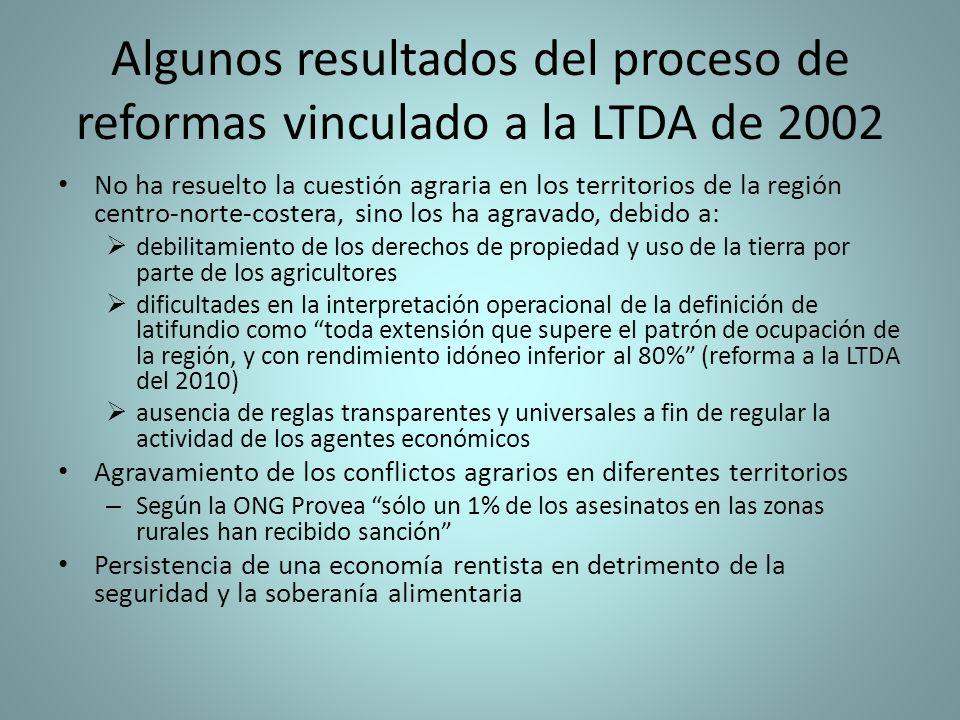 Algunos resultados del proceso de reformas vinculado a la LTDA de 2002