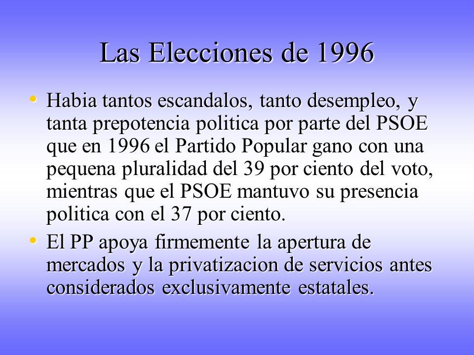 Las Elecciones de 1996