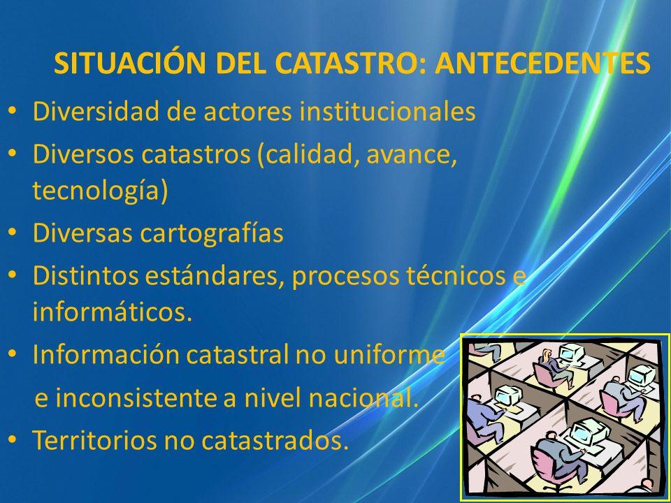 SITUACIÓN DEL CATASTRO: ANTECEDENTES