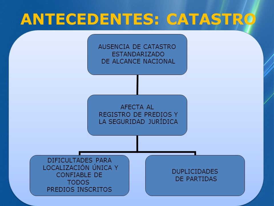 ANTECEDENTES: CATASTRO
