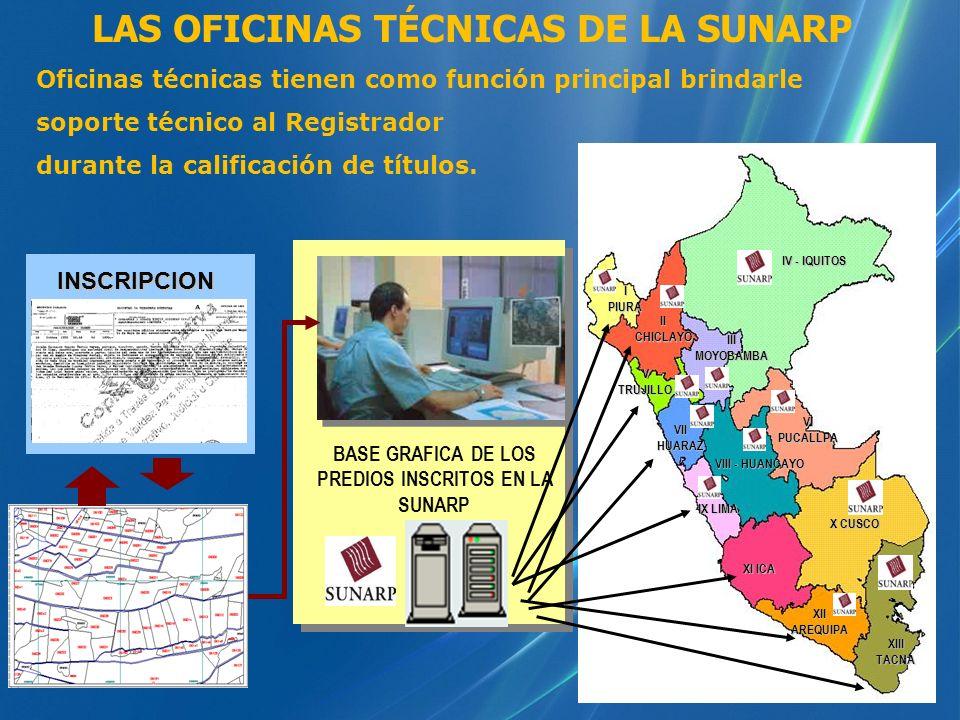 LAS OFICINAS TÉCNICAS DE LA SUNARP